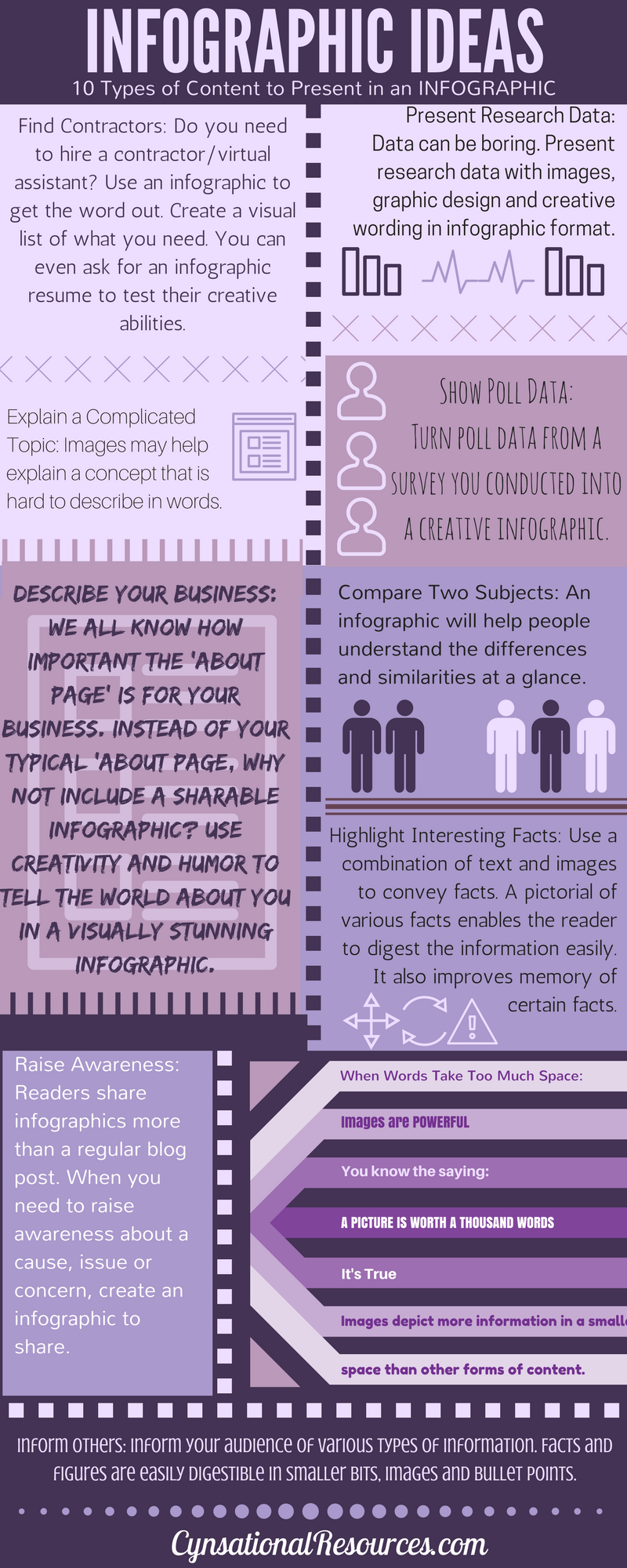 Infographic Content Ideas INFOGRAPHIC