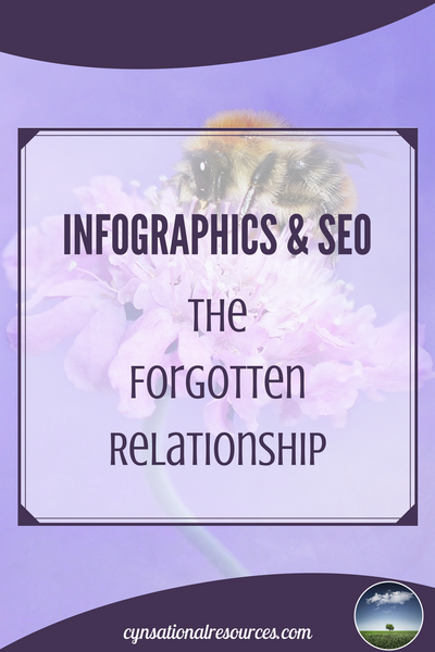 Infographics are forgotten when thinking of SEO