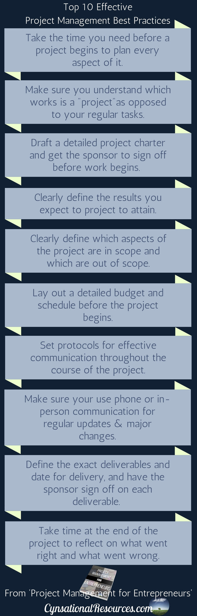 top 10 best practices for project management