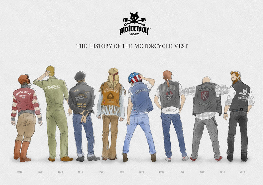 The History of the Motorcycle Vest – Motorwolf