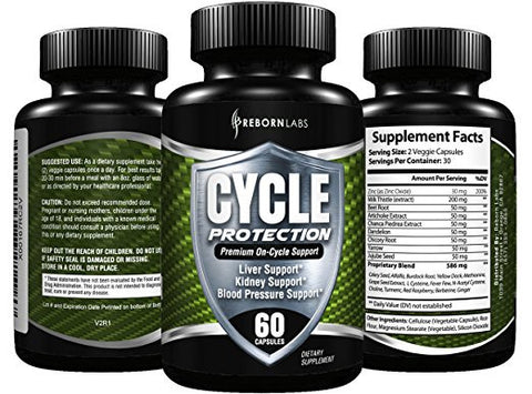 Cycle Protection - Cycle Support Supplement