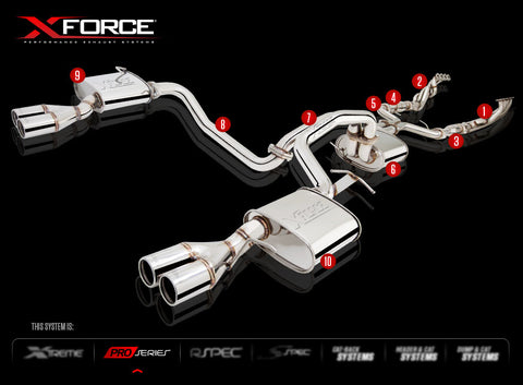"X Force Twin 2.5""Cat Back Quad Sports Exhaust to suit FPV BA GT/GT-P 2003-2005 in mild steel"