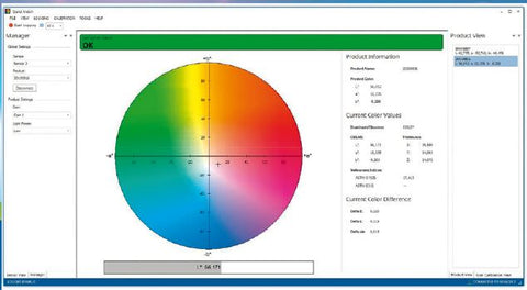Inline color measurement system