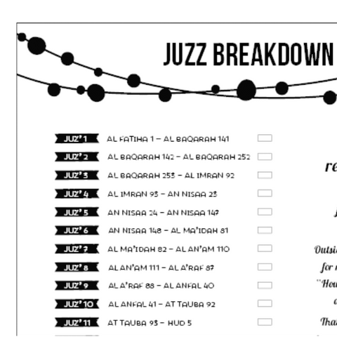 Juz by Juz breakdown