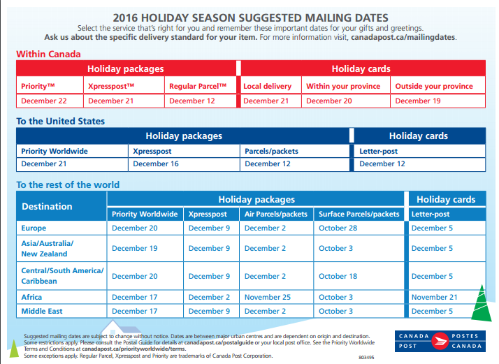 Canada Post 2016 Holiday Shipping Deadlines