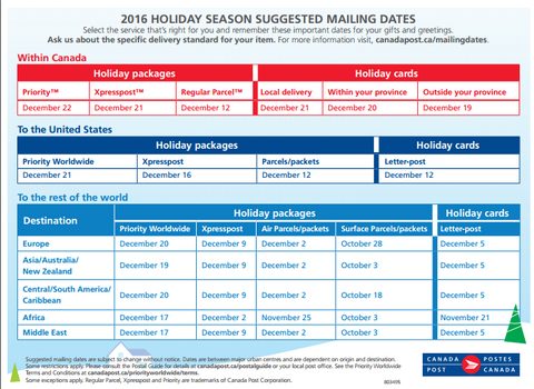Canada Post 2016 Holiday Shipping Deadline