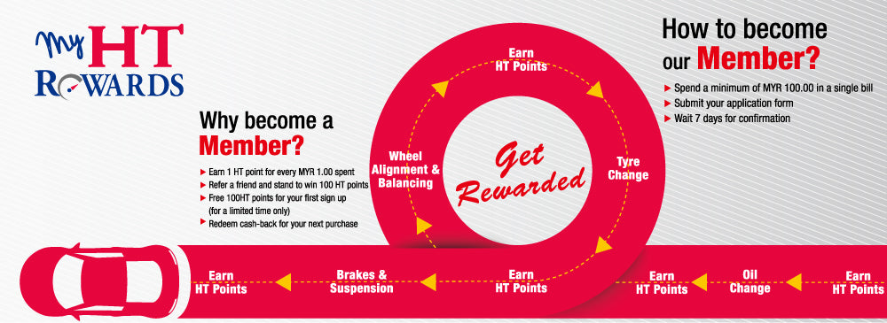 My HT rewards membership