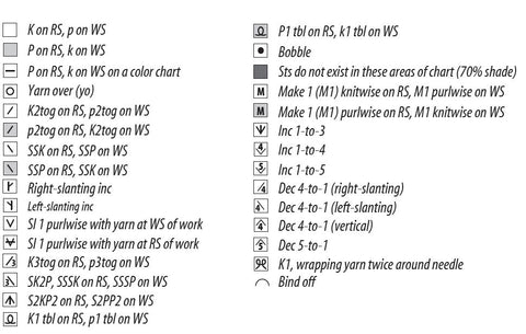 abbrevation chart for knitting chart