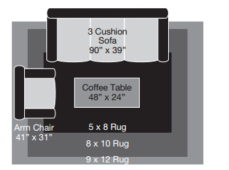 Choosing the correct rug size