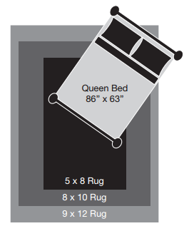 Bedroom Rug placement