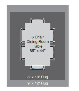 Choosing the proper rug size for each room in your home
