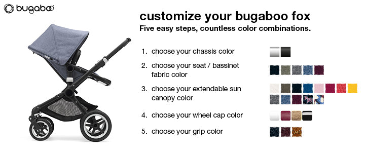 bugaboo fox vs bugaboo cameleon stroller comparison