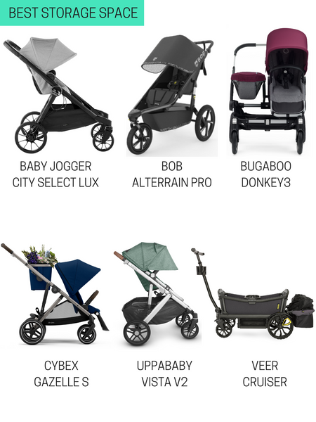 best strollers with storage space 2021