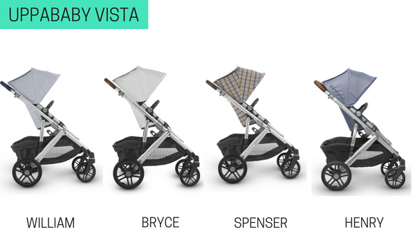 UPPAbaby VISTA vs. UPPAbaby CRUZ Stroller Comparison