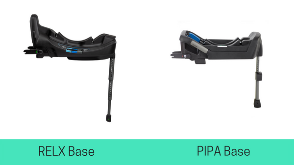 Nuna PIPA base vs. RELX Base