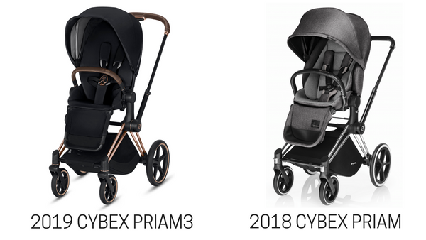 2019 Cybex Priam3 vs. 2018 Cybex Priam Stroller Comparison