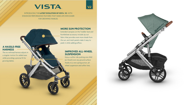Can I buy the 2020 UPPAbaby VISTA V2 Toddler Seat for an older stroller?