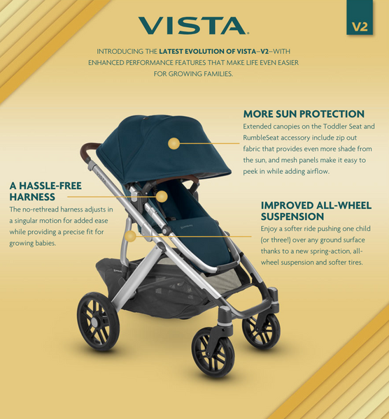 UPPAbaby 2020 Release Date