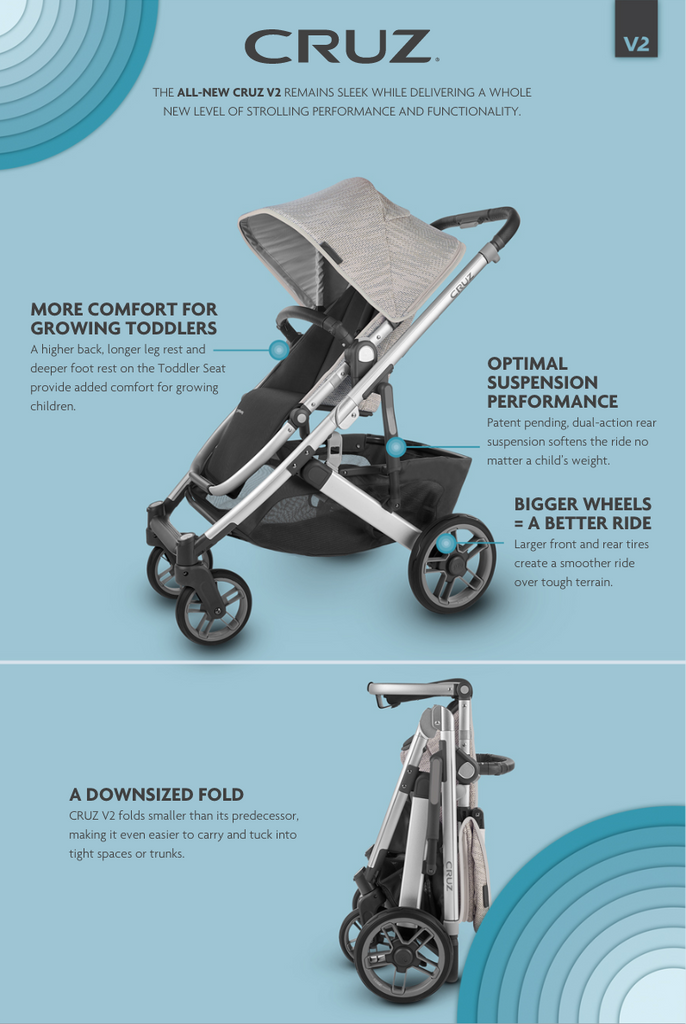 uppababy 2020 release dates