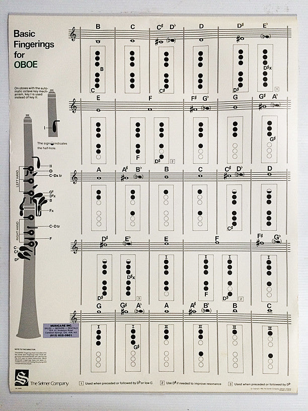 WALL SIZE FINGERING CHART FOR OBOE