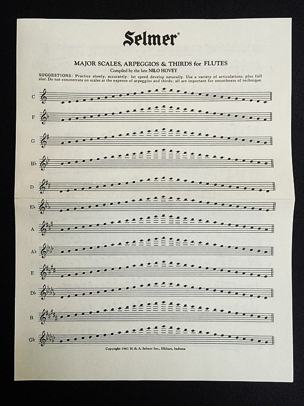 MAJOR SCALES, ARPEGGIOS & THIRDS  FOR FLUTE