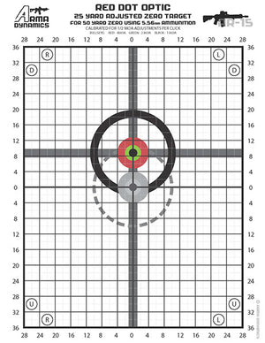 Sighting at 25 yards for 100 yards?