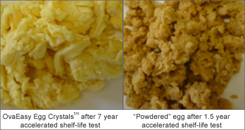 powdered egg shelf life picture