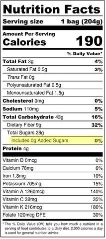 nutrition facts of berry choco-latte smoothie