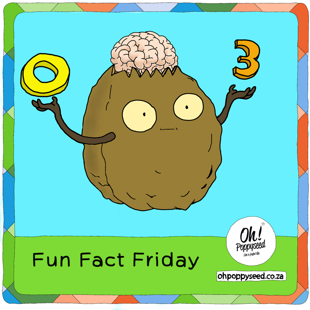 Fun Fact Friday - Walnuts