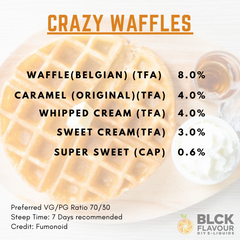 RB Crazy Waffle Recipe Card