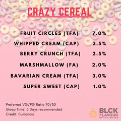 RB Crazy Cereal Recipe Card
