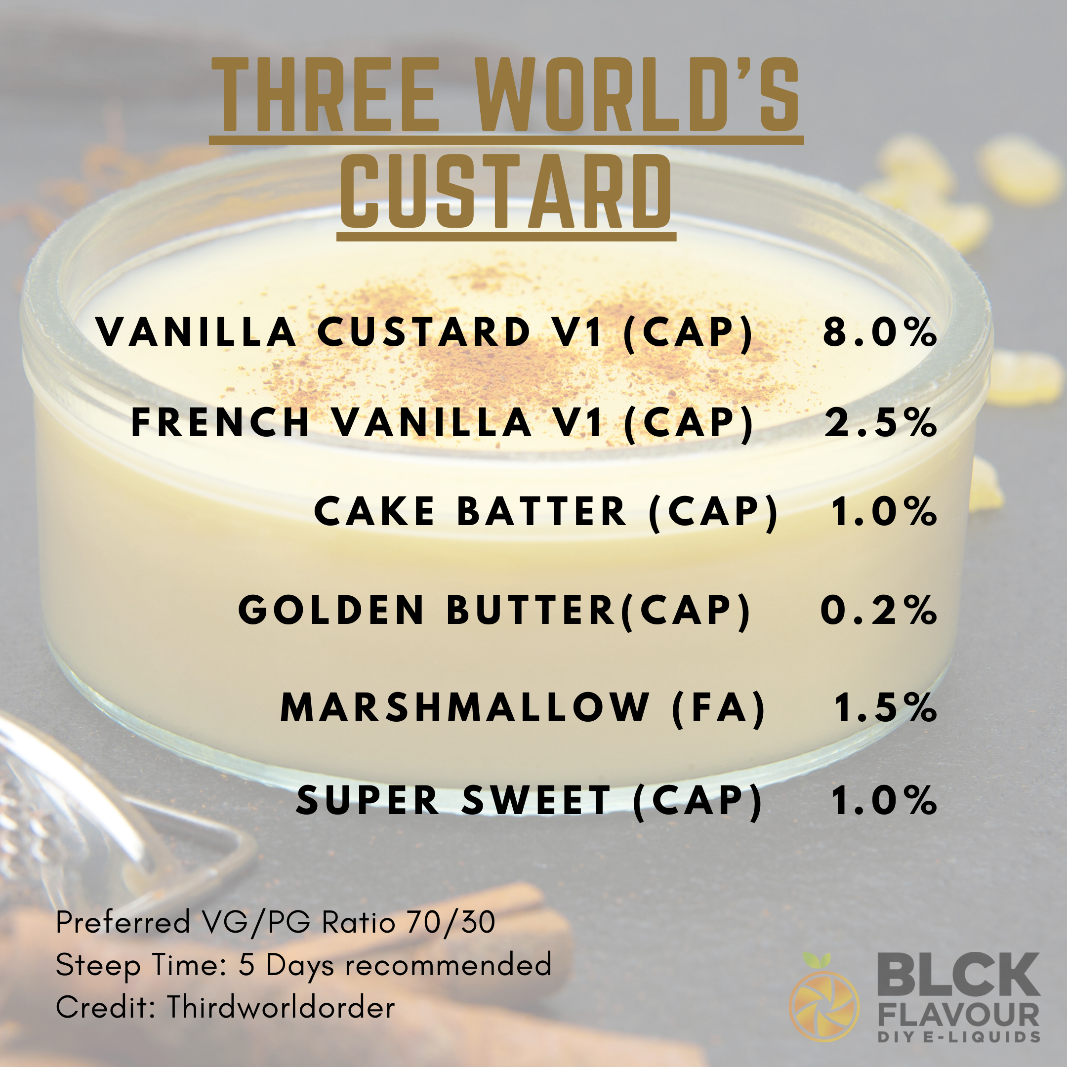 RB Three World's Custard Recipe Card