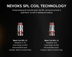 Nevoks Veego 80 Replacement Coils