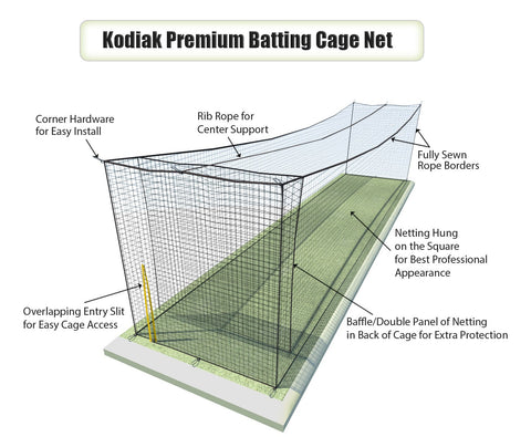 Kodiak Nylon Batting Cage Nets (standard sizes) - Kodiak Sports, LLC