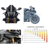 Puig Downforce Spoiler Aero Winglets for Yamaha YZF R1 R1S R1M