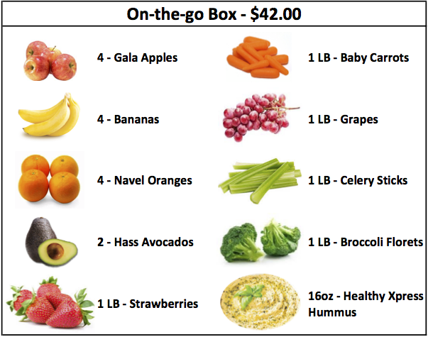 Produce Boxes - Healthy Xpress