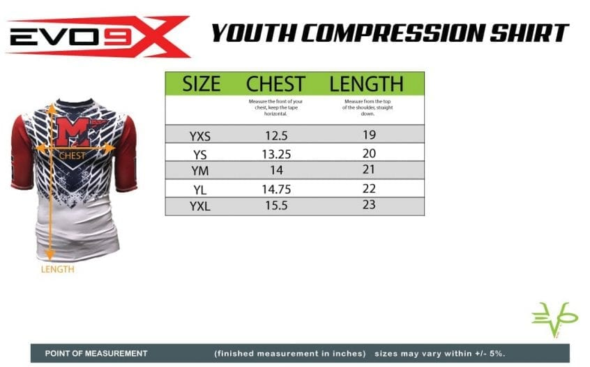 YOUTH COMPRESSION