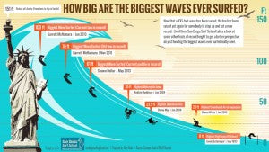 biggest-waves-1024x576