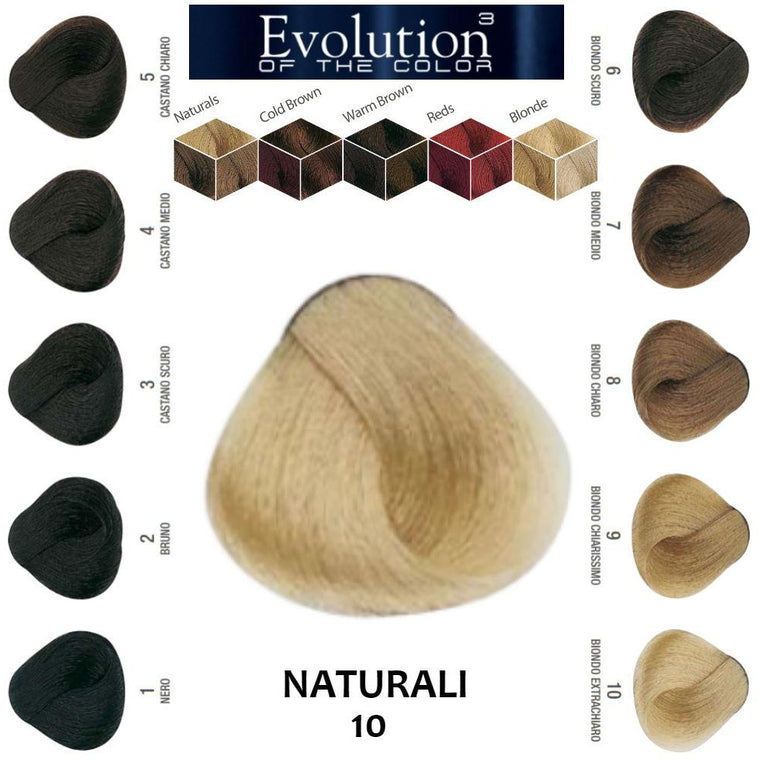 ALFAPARF Evolution of Color NATURALI