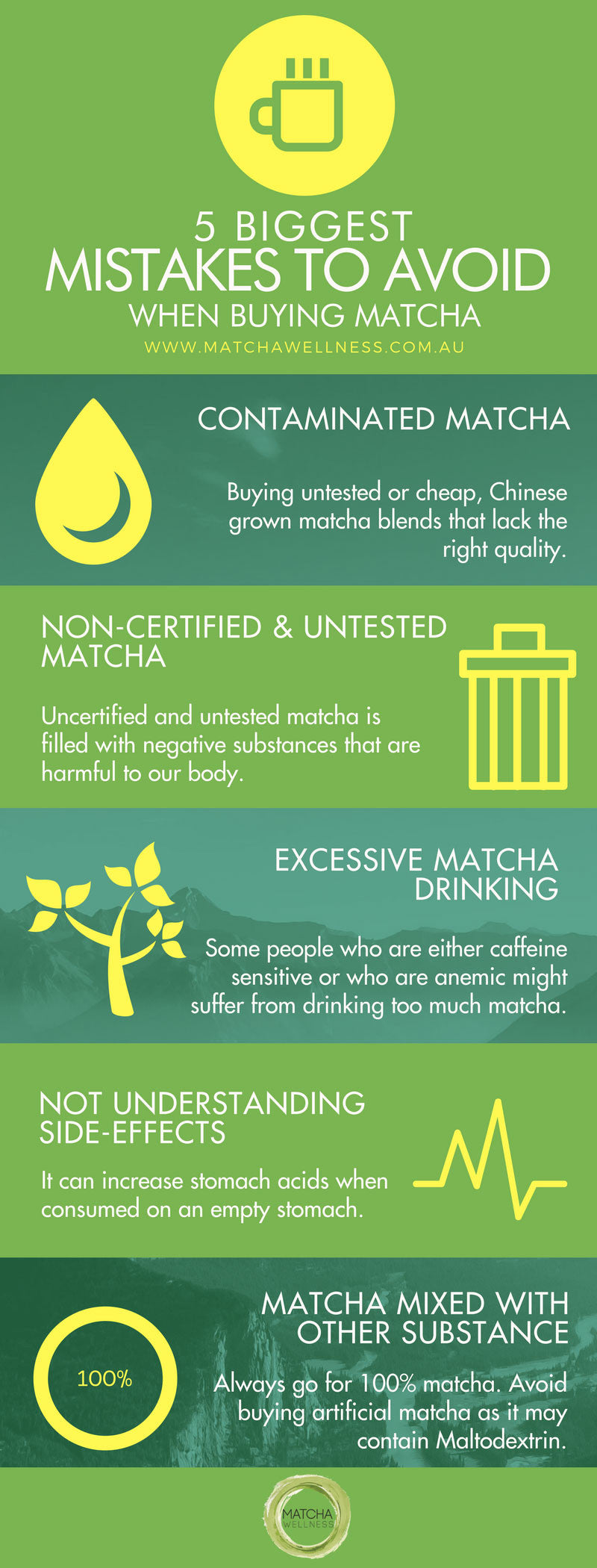 5 Biggest Mistakes to Avoid when Buying Matcha Infographics