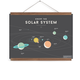 Solar System poster - Little Me Little You
