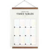 Times Tables poster - Little Me Little You