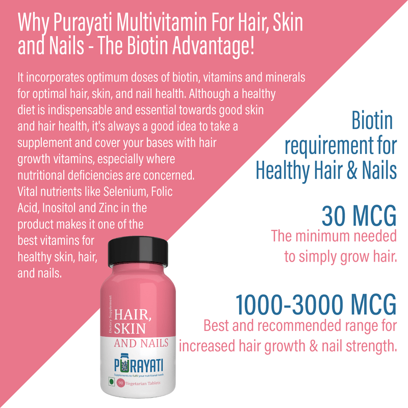 Why Purayati multivitamin for hair, skin and nails with Biotin