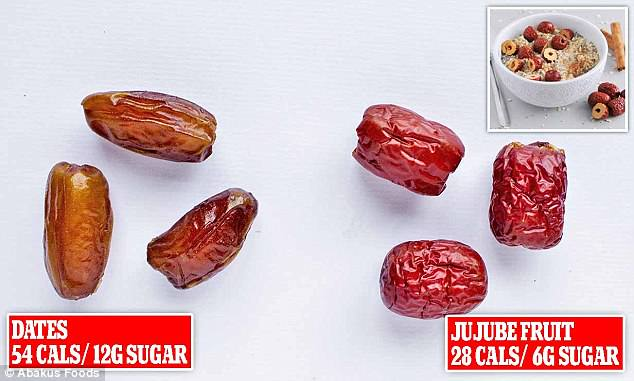 red dates vs brown dates