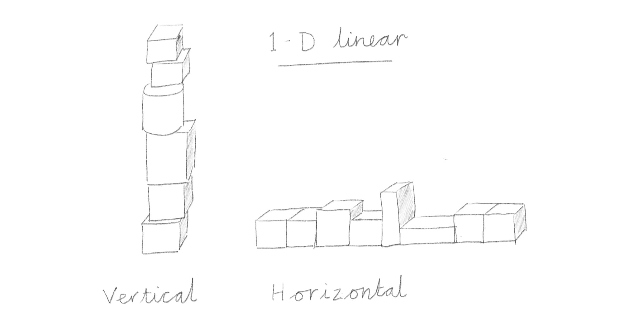 1-D linear block play