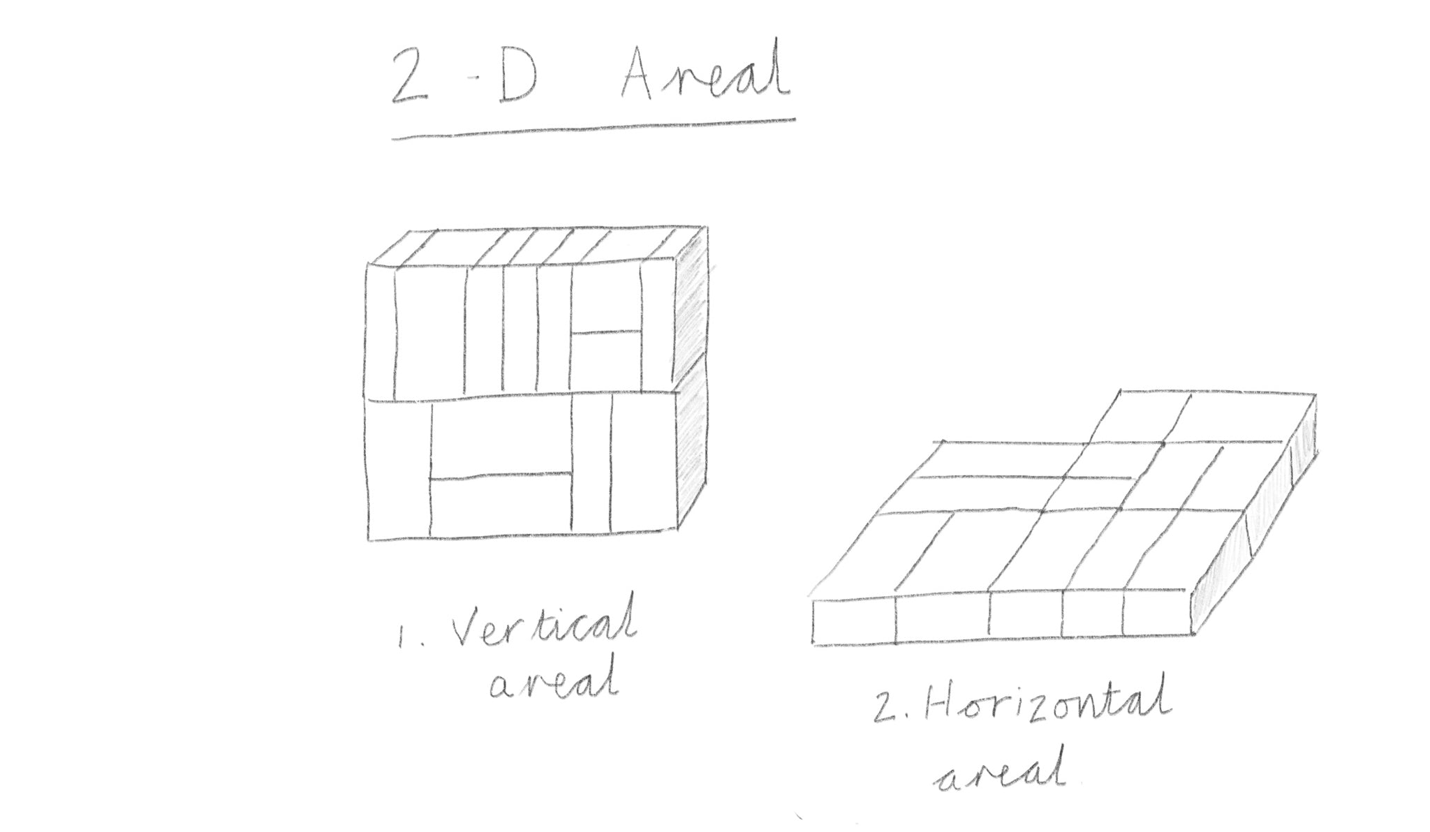 2-D areal block play
