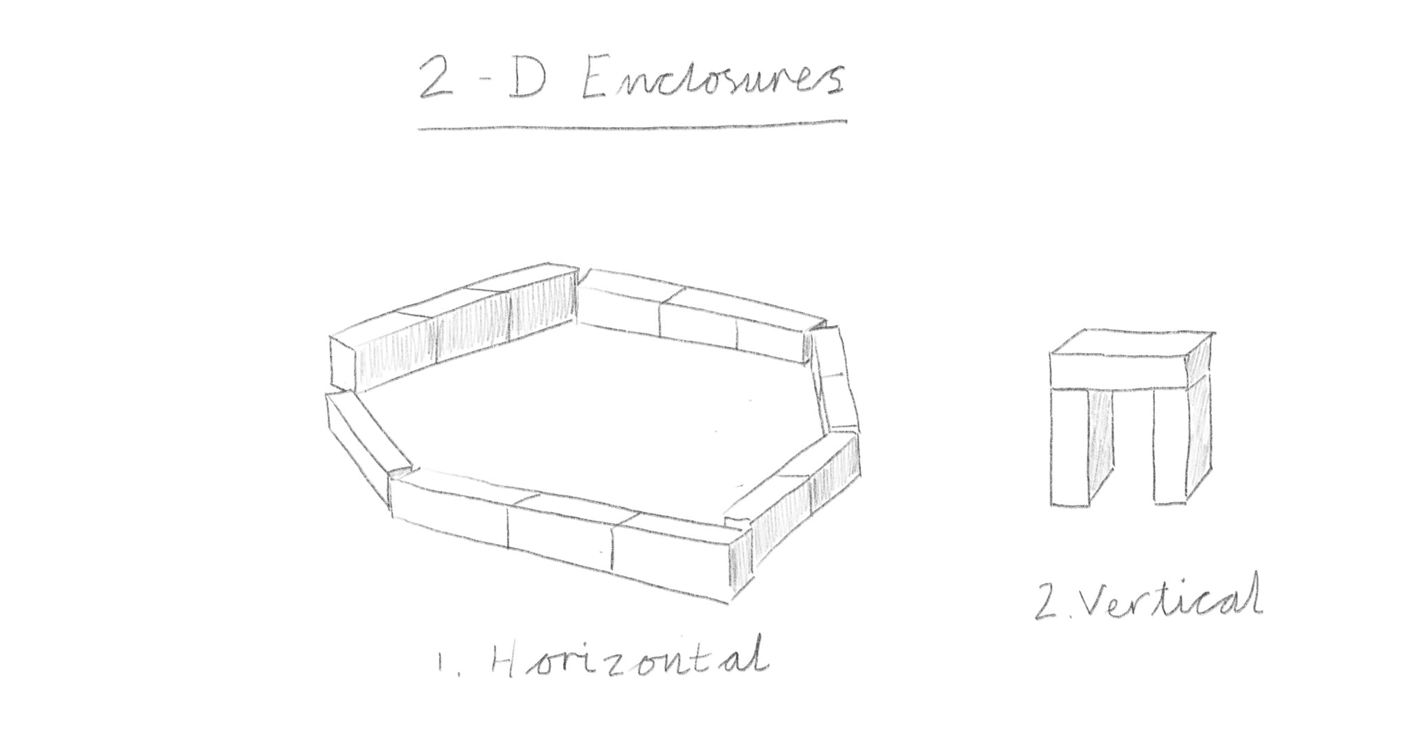 2-D enclosures in block play