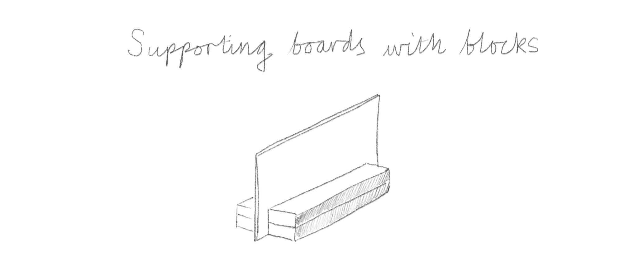 Supporting boards with blocks