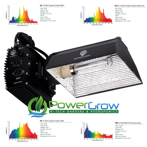Grower's Choice 315W CMH (LEC) Ceramic Metal Halide Fixture Setup