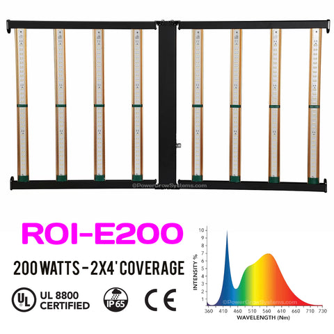 LED Grow Light - ROI-E200 by Grower's Choice (for 2'x4' area )